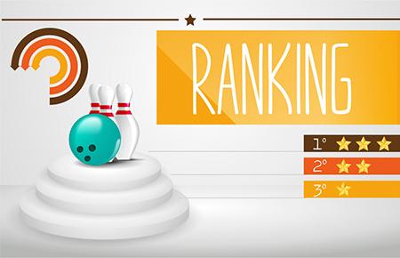 Ranking janeiro/2016